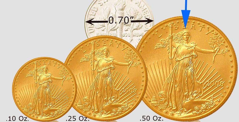 25 Dollar Gold Eagle Coin Pendant PCM8 25E