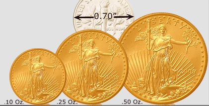 Aurista Coin Jewelry Featuring American Solid Gold Eagles And Other Genuine Coins